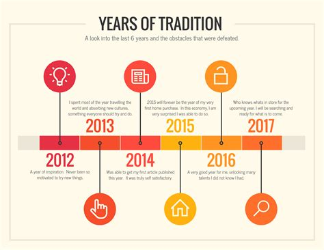 chronology template 20 timeline template exles and design tips venngage