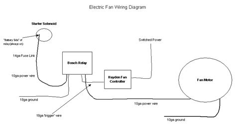 car radiator fan wiring diagram get free image about car