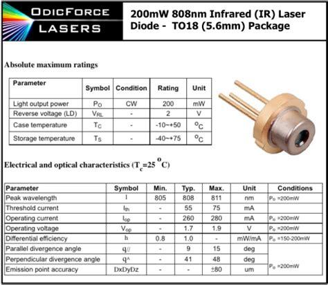 laser diodes nm nm nm nm nm nm nm