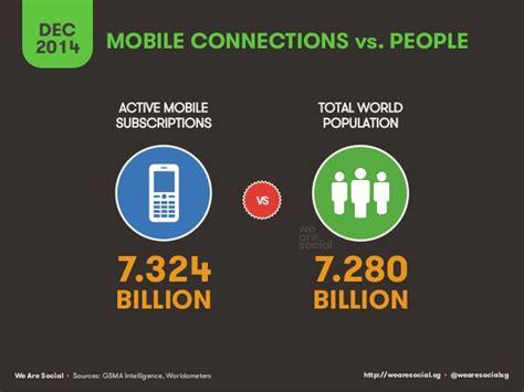 mobile connections dec mobile connections vs