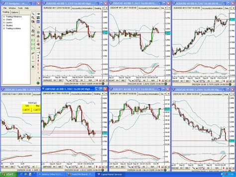 printable currency graphs free fx charts on saxobank site