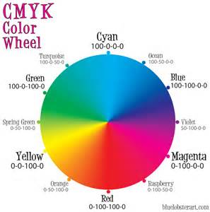 cmyk color wheel what does the hair color fuschia look like brown hairs