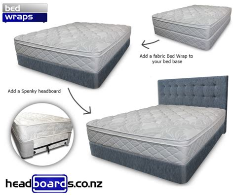 Wrap Mattress by Bed Wraps Spenky