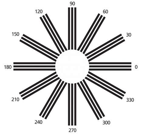test astigmatismo test astigmatismo test visivi