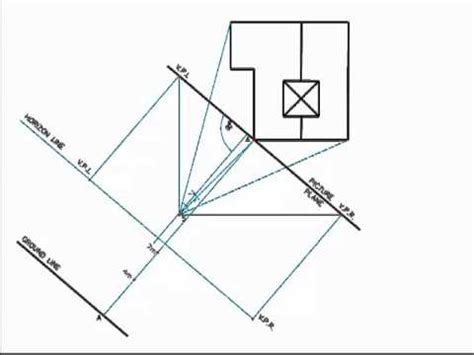 Drawing 2 Point Perspective From Plan by Two Point Perspective Projection