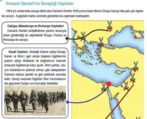 frente otomano primera guerra mundial turqu 237 a en la segunda guerra mundial поиск по картинкам