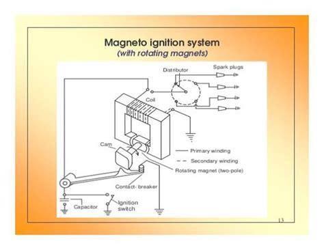 capacitor discharge ignition ppt ppt magneto ignition systems powerpoint 28 images ppt ignition system powerpoint