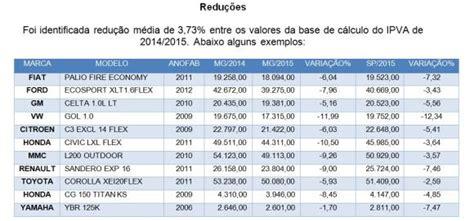 tabela de pagamentos de servidores de minas gerais ms de abril 2016 tabela de pagamento dos servidores do estado de minas