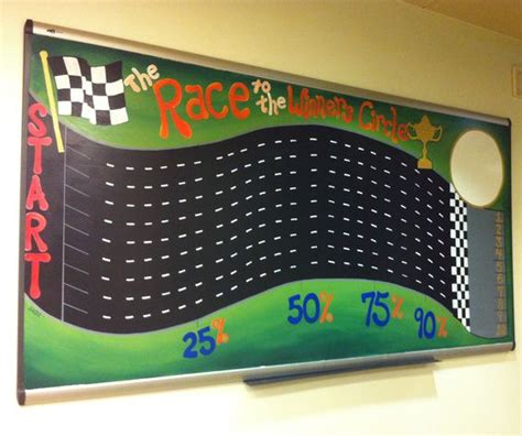 the race to the winners circle a sales motivation board