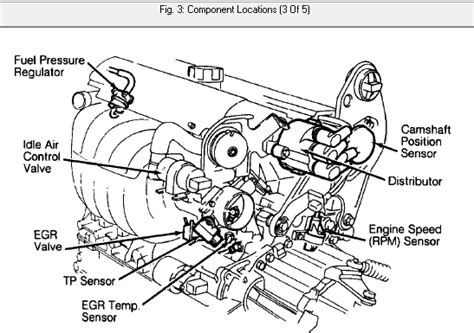 automotive repair manual 1993 volvo 850 engine control where is the speed sensor on a volvo 850 est where it says in manual i cannot find also took to