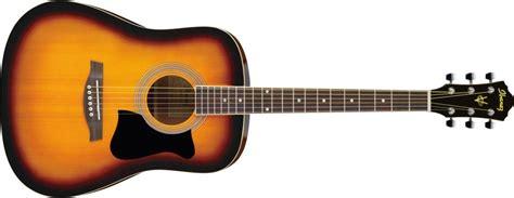 belajar kunci gitar doraemon acoustic lagu doraemon belajar gitar acoustic kumpulan