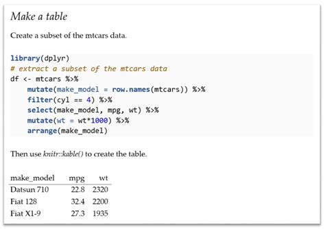html for a table happy collaboration with rmd to docx