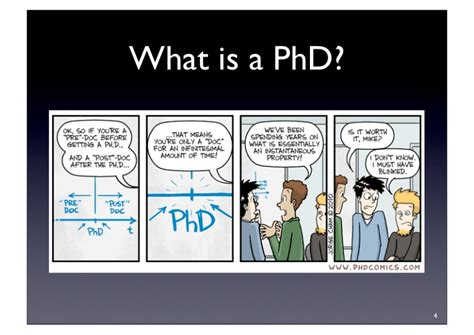 Bs Mba Meaning by What The Meaning Of Phd Training4thefuture X Fc2