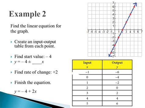 writing linear equations from a table write linear equations from tables or graphs ppt