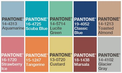 pantone palette march 2015 fashion is forever