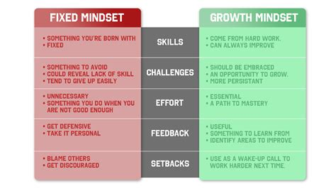 mind set go you re bigger than you books the 4 makers breakers of mindset pt 1