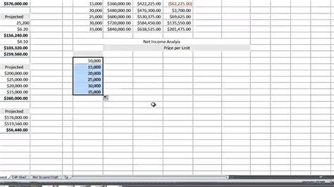 two variable data table excel two variable data table