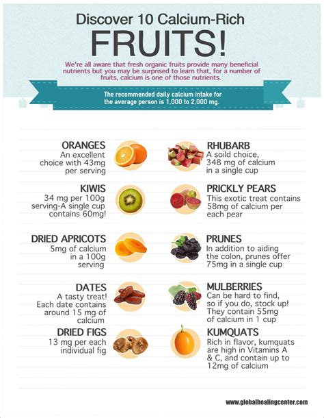 fruit high in calcium 1000 images about top healthfacts on