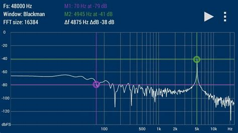 Spectra Pro Xg 1 advanced spectrum analyzer pro android apps on play