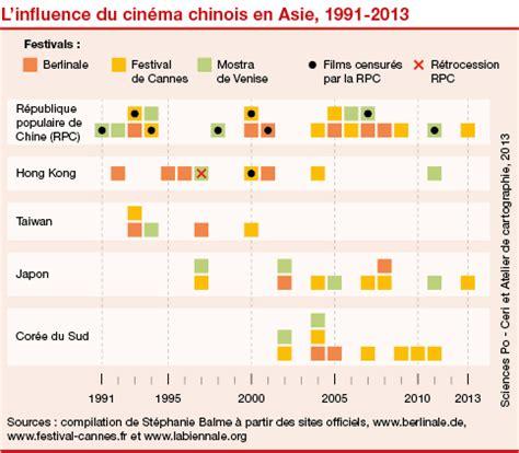 Calendrier Asiatique L Influence Du Cin 233 Ma Chinois En Asie 1991 2013 Ceriscope