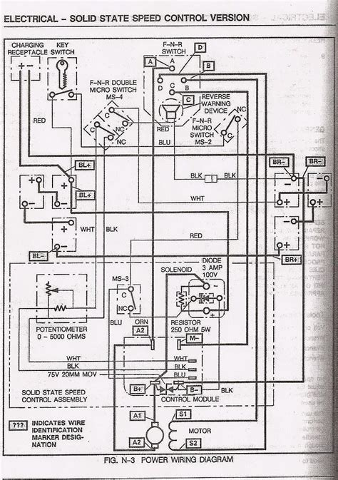 harley davidson amf golf cart wiring diagram top gt