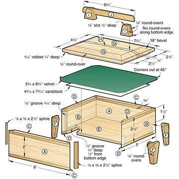 keepsake box plans woodworking plans  qq