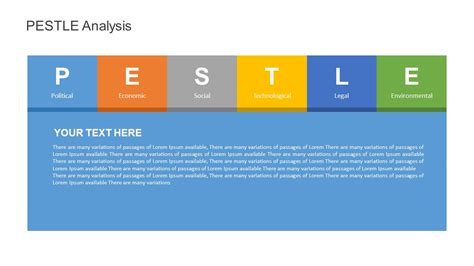 pestel analysis template word free pestle analysis powerpoint template