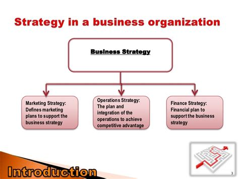 Finance Vs Operations Mba by Operations Strategies Of Easyjet Vs Atlantic