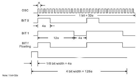 Pt2272 L4 Pt2272 L4 Tl2272 L4 Tl2272 Remote Decoder Ic 301 moved permanently