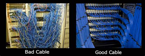Home Design Center Long Island by Data Cabling In Long Island Ny I Tech Security I Tech