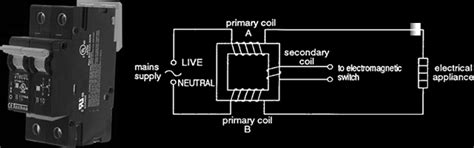 electromagnetic induction physics a level electromagnetic induction a level physics revision xtremepapers advancing knowledge is in