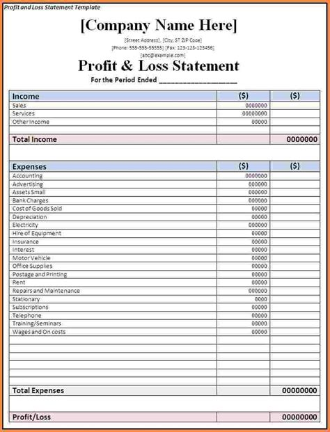 7 business profit and loss spreadsheet excel