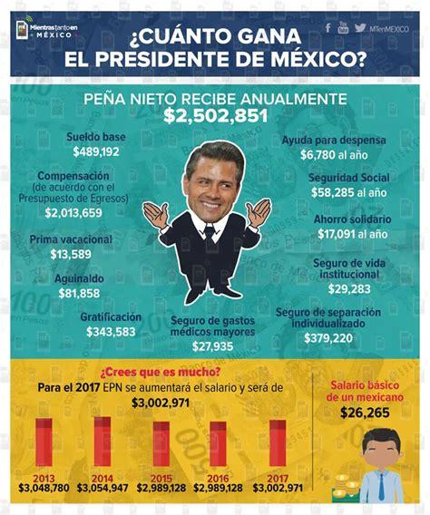 de cunto es el salario del presidente de mxico la enrique pe 241 a nieto ganar 225 3 millones 2 971 pesos en 2017