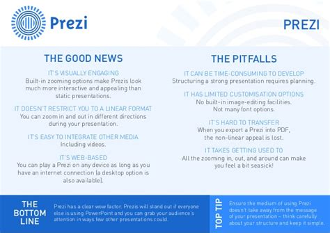 explain layout in presentation software what is the best presentation software powerpoint prezi