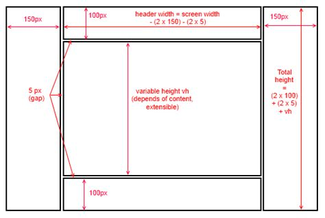 grid layout css framework html how to implement a partially flexible screen layout