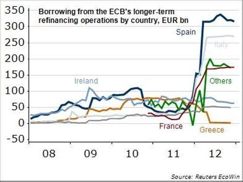 bancos alemanes en espa a rastreando valor los banqueros alemanes son p 233 simos