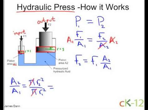 design is how it works hydraulic press youtube