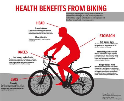 8 Benefits Of A Bike by Don T Put Your Bike Away Yet Features Iowastatedaily