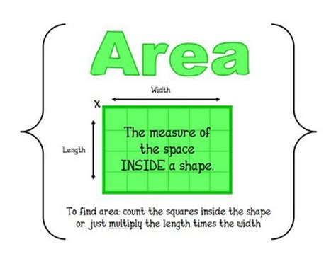 printable area and perimeter posters pin by julie mccaffrey on perimeter and area pinterest