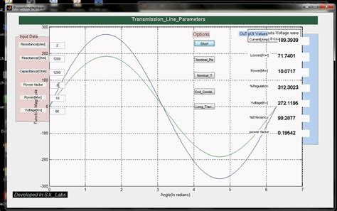 line pattern in matlab matlab tutorial part 8 more on gui power system
