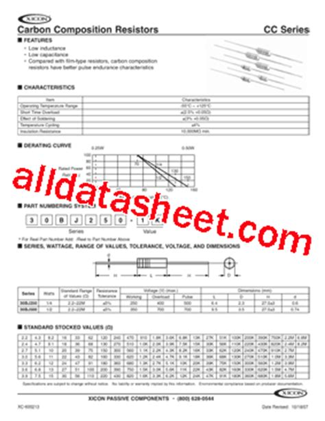 carbon resistors datasheet 30bj250 1k datasheet pdf list of unclassifed manufacturers