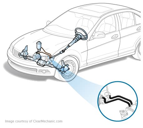 bmw inspection 1 cost honda accord power steering system leak inspection cost