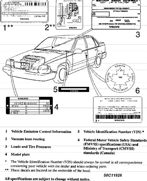 vehicle repair manual 1998 volvo s70 engine control volvo 850 turbo t 5 and t 5r scheduled services