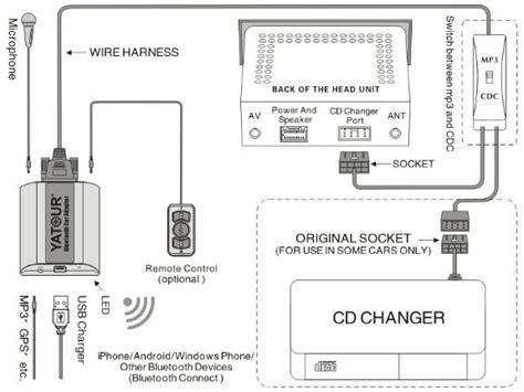 nokia car kit wiring diagram best 4k wallpapers
