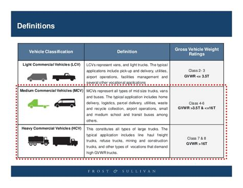 design vehicle definition european medium and heavy duty commercial vehicle