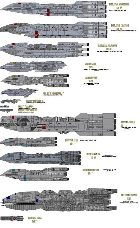 Mba Class Size Comparison by Battlestar Galactica Ship Size Pictures To Pin On