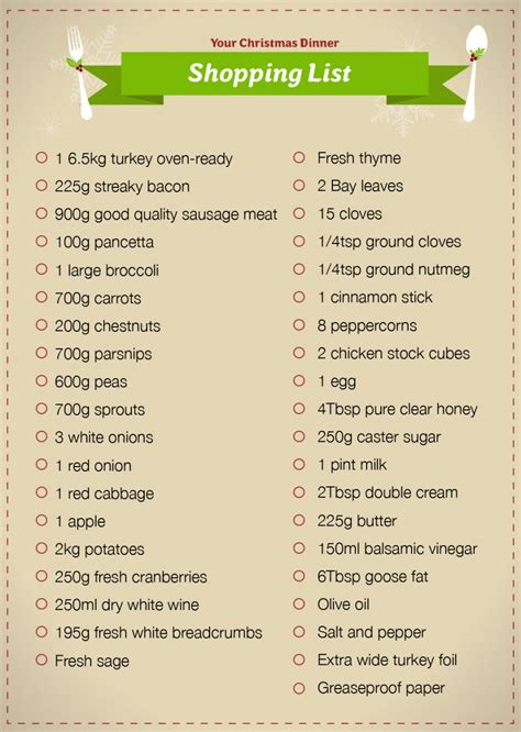 list of food to bring to christmas party ultimate dinner checklist with printables ao eat