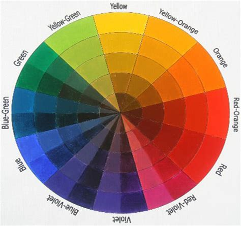 how to mix paint color wheel ideas workshops classes creating a rainbow paintings
