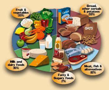 menu diet rendah kalori  diet sehat cmp tcom