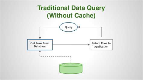 simple node js express server simple server side cache for express js with node js